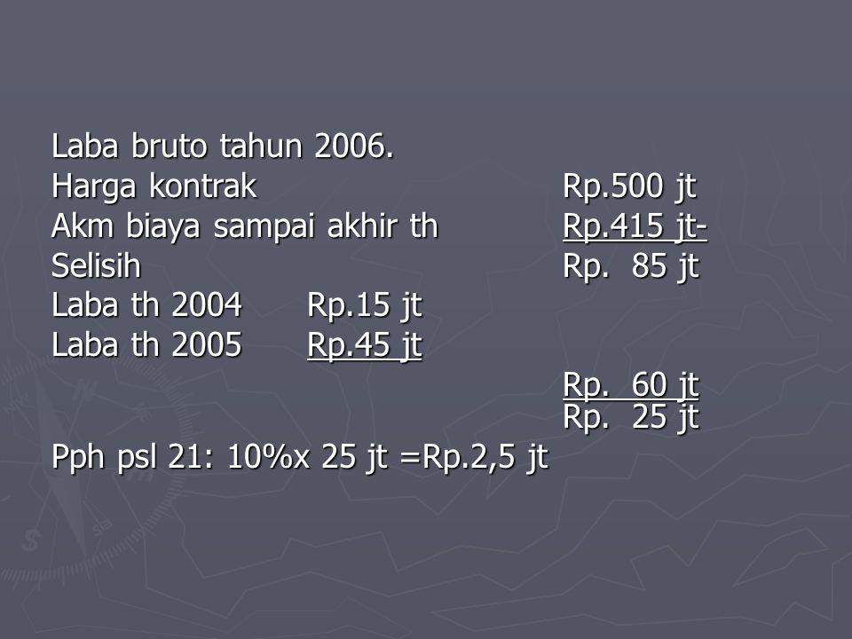 Laba bruto tahun 2006. Harga kontrakRp.500 jt Akm biaya sampai akhir thRp.415 jt- SelisihRp. 85 jt Laba th 2004Rp.15 jt Laba th 2005Rp.45 jt Rp. 60 jt