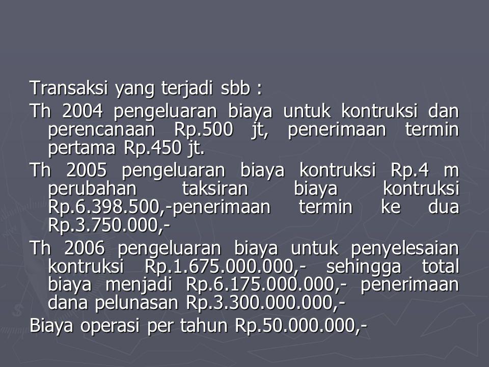 Transaksi yang terjadi sbb : Th 2004 pengeluaran biaya untuk kontruksi dan perencanaan Rp.500 jt, penerimaan termin pertama Rp.450 jt. Th 2005 pengelu