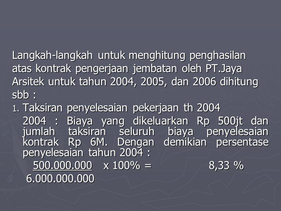 Langkah-langkah untuk menghitung penghasilan atas kontrak pengerjaan jembatan oleh PT.Jaya Arsitek untuk tahun 2004, 2005, dan 2006 dihitung sbb : 1.