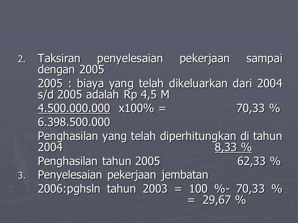 2. Taksiran penyelesaian pekerjaan sampai dengan 2005 2005 : biaya yang telah dikeluarkan dari 2004 s/d 2005 adalah Rp 4,5 M 4.500.000.000 x100% = 70,