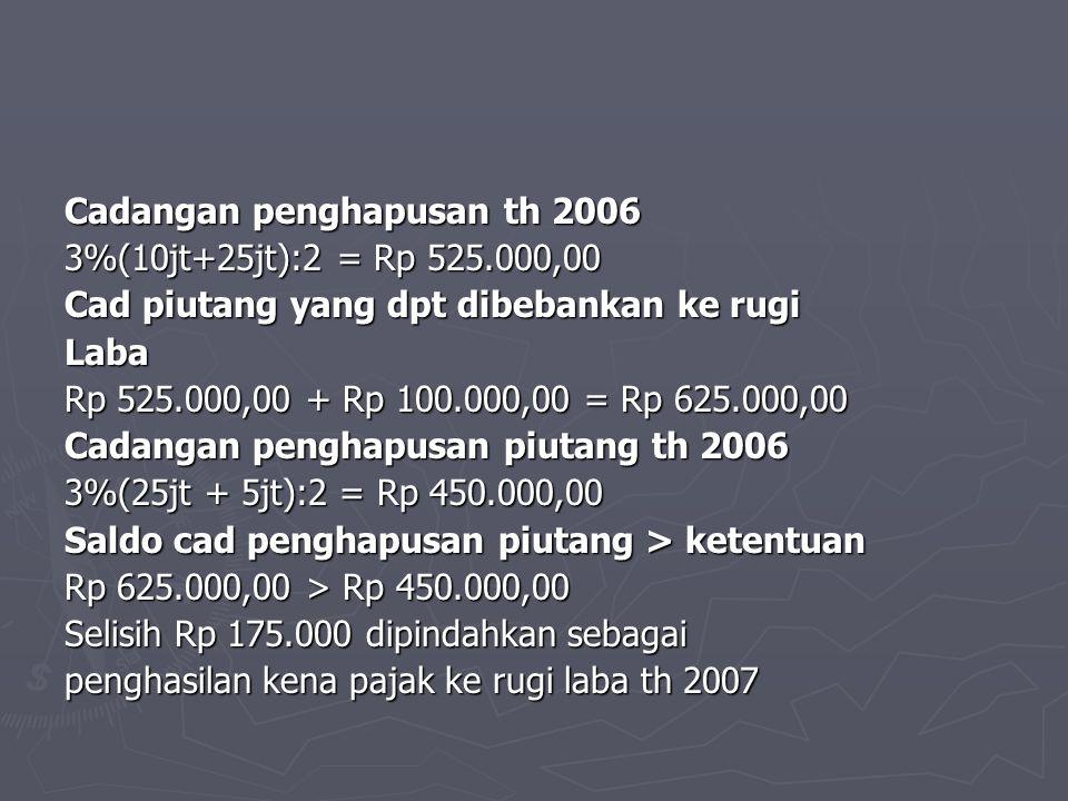 Cadangan penghapusan th 2006 3%(10jt+25jt):2 = Rp 525.000,00 Cad piutang yang dpt dibebankan ke rugi Laba Rp 525.000,00 + Rp 100.000,00 = Rp 625.000,0