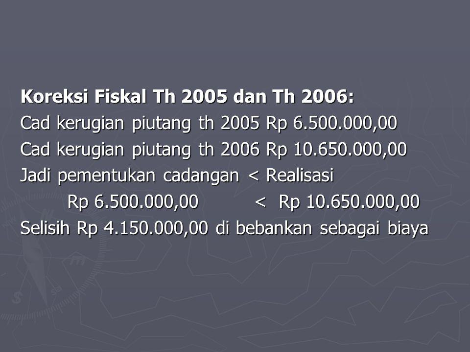 Koreksi Fiskal Th 2005 dan Th 2006: Cad kerugian piutang th 2005 Rp 6.500.000,00 Cad kerugian piutang th 2006 Rp 10.650.000,00 Jadi pementukan cadanga