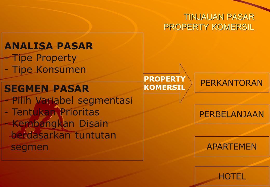 TINJAUAN PASAR PROPERTY KOMERSIL ANALISA PASAR - Tipe Property - Tipe Konsumen SEGMEN PASAR - Pilih Variabel segmentasi - Tentukan Prioritas - Kembang