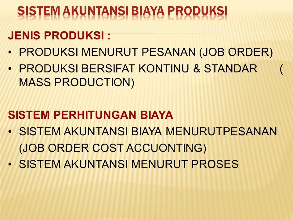 JENIS PRODUKSI : PRODUKSI MENURUT PESANAN (JOB ORDER) PRODUKSI BERSIFAT KONTINU & STANDAR ( MASS PRODUCTION) SISTEM PERHITUNGAN BIAYA SISTEM AKUNTANSI BIAYA MENURUTPESANAN (JOB ORDER COST ACCUONTING) SISTEM AKUNTANSI MENURUT PROSES