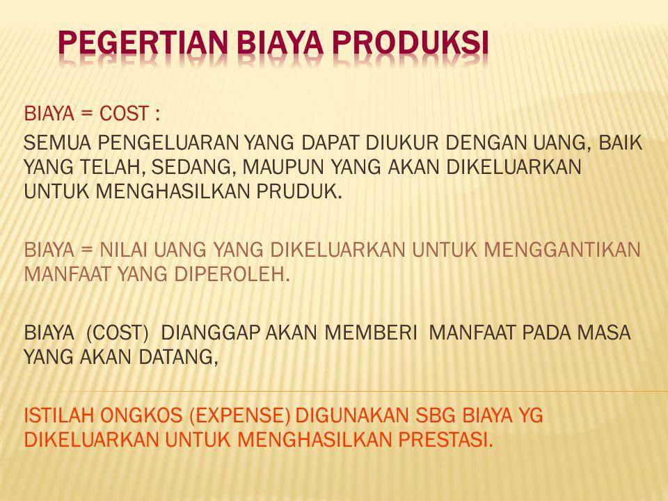 1.BERDASARKAN PROSES / KLASIFIKASI SECARA NATURAL (KETERLIBATAN BIAYA DLM PEMBUATAN PRODUK): a.