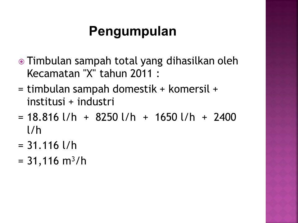  Timbulan sampah total yang dihasilkan oleh Kecamatan X tahun 2011 : = timbulan sampah domestik + komersil + institusi + industri = 18.816 l/h + 8250 l/h + 1650 l/h + 2400 l/h = 31.116 l/h = 31,116 m 3 /h