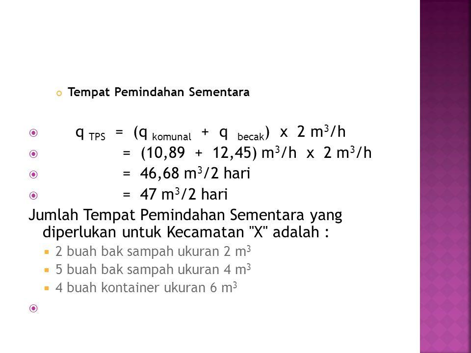 Tempat Pemindahan Sementara  q TPS = (q komunal + q becak ) x 2 m 3 /h  = (10,89 + 12,45) m 3 /h x 2 m 3 /h  = 46,68 m 3 /2 hari  = 47 m 3 /2 hari