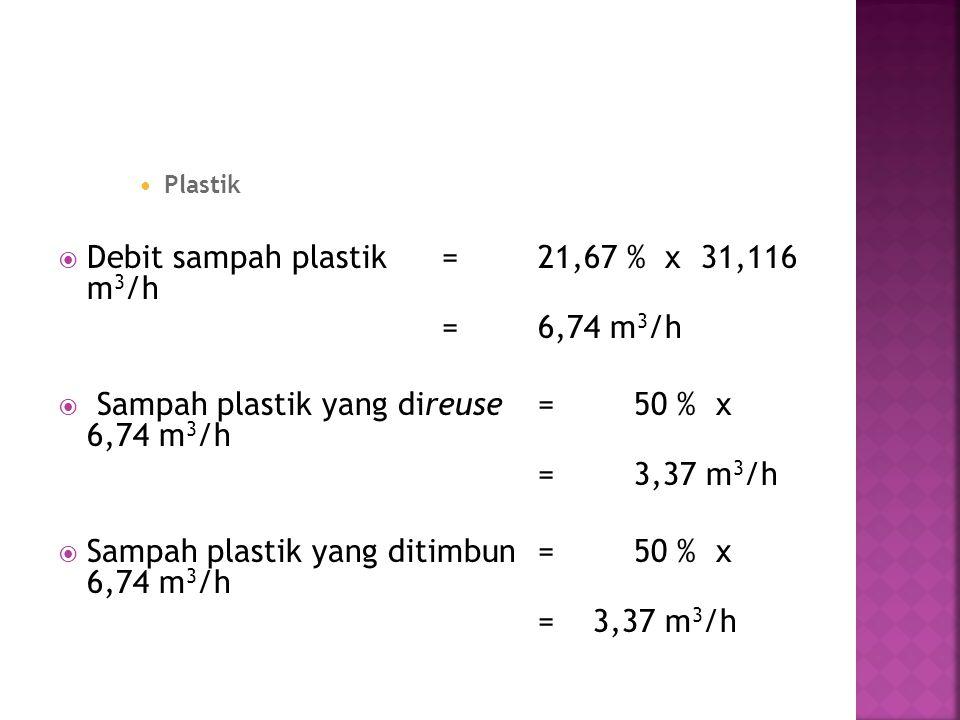 Plastik  Debit sampah plastik=21,67 % x 31,116 m 3 /h =6,74 m 3 /h  Sampah plastik yang direuse=50 % x 6,74 m 3 /h =3,37 m 3 /h  Sampah plastik yang ditimbun=50 % x 6,74 m 3 /h = 3,37 m 3 /h