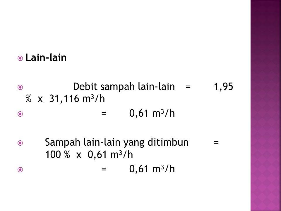  Lain-lain  Debit sampah lain-lain=1,95 % x 31,116 m 3 /h  =0,61 m 3 /h  Sampah lain-lain yang ditimbun= 100 % x 0,61 m 3 /h  =0,61 m 3 /h