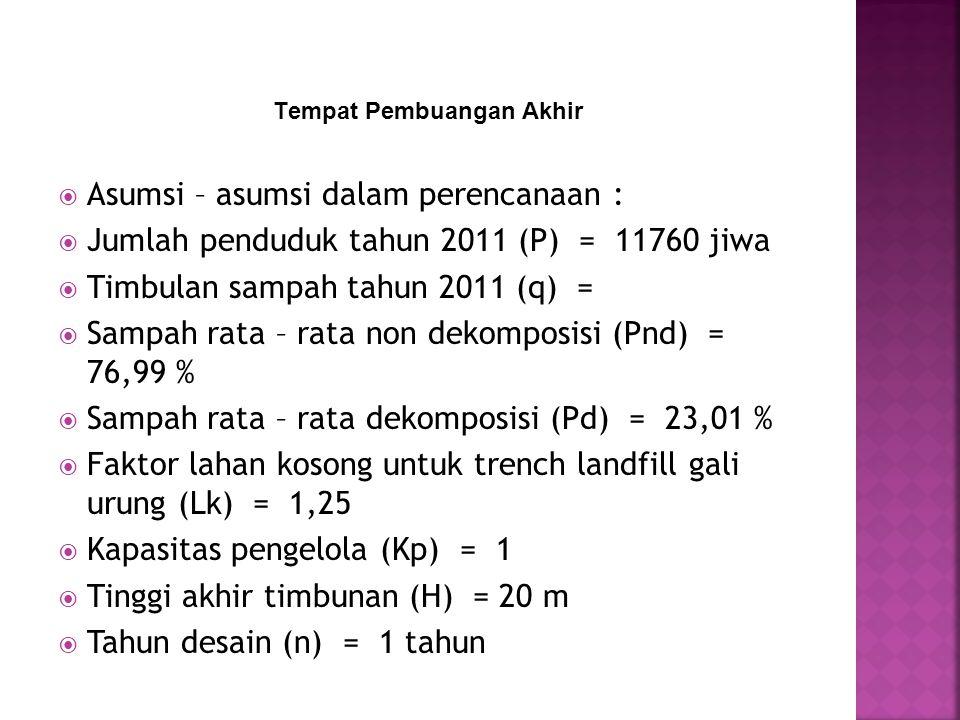  Asumsi – asumsi dalam perencanaan :  Jumlah penduduk tahun 2011 (P) = 11760 jiwa  Timbulan sampah tahun 2011 (q) =  Sampah rata – rata non dekomposisi (Pnd) = 76,99 %  Sampah rata – rata dekomposisi (Pd) = 23,01 %  Faktor lahan kosong untuk trench landfill gali urung (Lk) = 1,25  Kapasitas pengelola (Kp) = 1  Tinggi akhir timbunan (H) = 20 m  Tahun desain (n) = 1 tahun