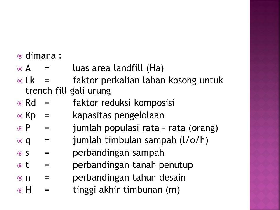  dimana :  A=luas area landfill (Ha)  Lk=faktor perkalian lahan kosong untuk trench fill gali urung  Rd=faktor reduksi komposisi  Kp=kapasitas pengelolaan  P=jumlah populasi rata – rata (orang)  q=jumlah timbulan sampah (l/o/h)  s=perbandingan sampah  t=perbandingan tanah penutup  n=perbandingan tahun desain  H=tinggi akhir timbunan (m)