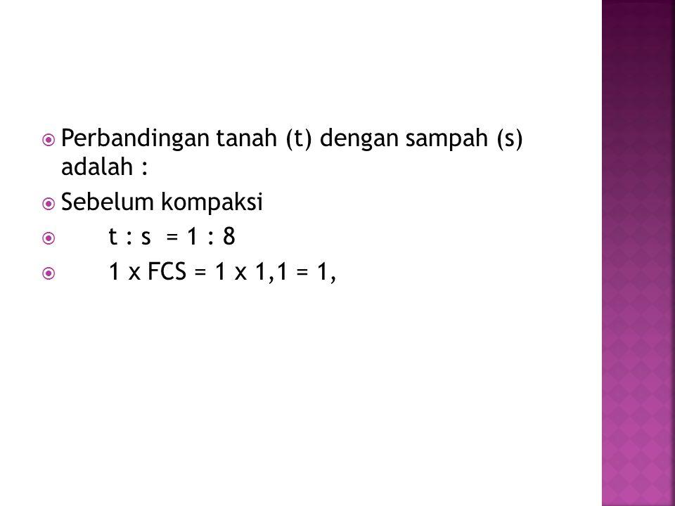  Perbandingan tanah (t) dengan sampah (s) adalah :  Sebelum kompaksi  t : s = 1 : 8  1 x FCS = 1 x 1,1 = 1,