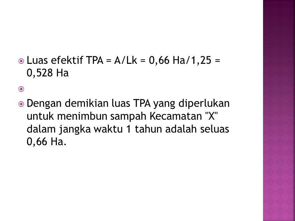  Luas efektif TPA = A/Lk = 0,66 Ha/1,25 = 0,528 Ha   Dengan demikian luas TPA yang diperlukan untuk menimbun sampah Kecamatan X dalam jangka waktu 1 tahun adalah seluas 0,66 Ha.