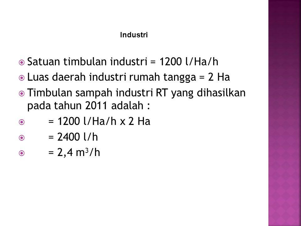  Satuan timbulan industri = 1200 l/Ha/h  Luas daerah industri rumah tangga = 2 Ha  Timbulan sampah industri RT yang dihasilkan pada tahun 2011 adalah :  = 1200 l/Ha/h x 2 Ha  = 2400 l/h  = 2,4 m 3 /h