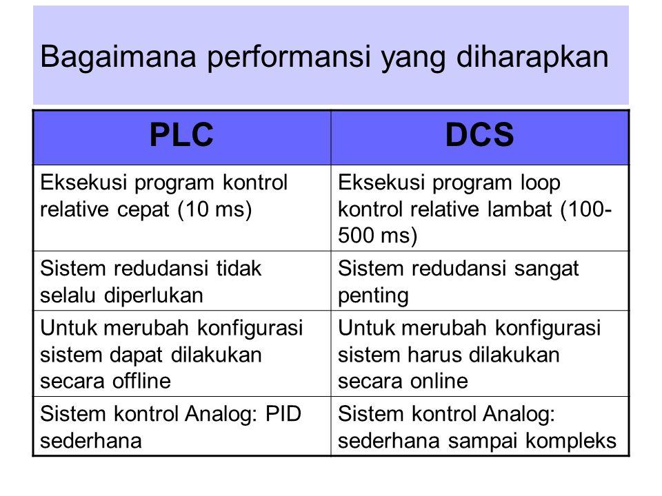 Bagaimana performansi yang diharapkan PLCDCS Eksekusi program kontrol relative cepat (10 ms) Eksekusi program loop kontrol relative lambat (100- 500 ms) Sistem redudansi tidak selalu diperlukan Sistem redudansi sangat penting Untuk merubah konfigurasi sistem dapat dilakukan secara offline Untuk merubah konfigurasi sistem harus dilakukan secara online Sistem kontrol Analog: PID sederhana Sistem kontrol Analog: sederhana sampai kompleks