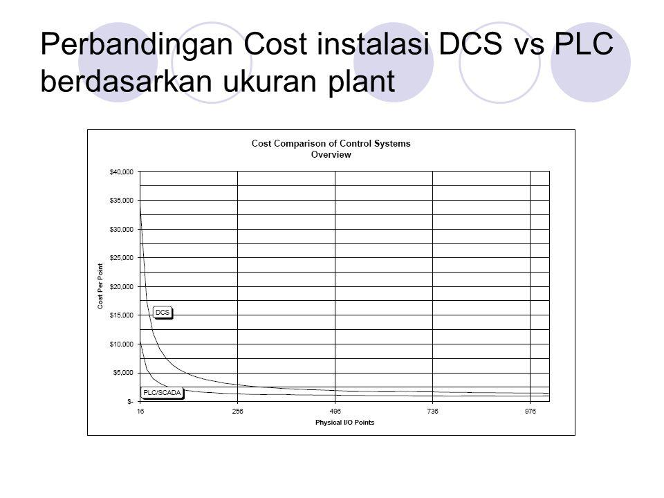 Perbandingan Cost instalasi DCS vs PLC berdasarkan ukuran plant