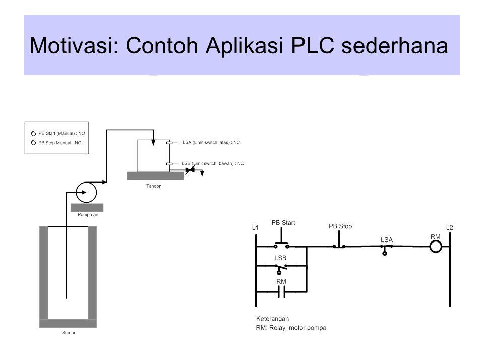 Motivasi: Contoh Aplikasi PLC sederhana