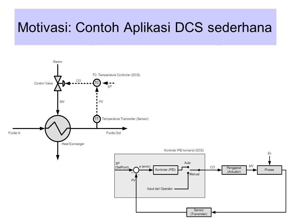Motivasi: DCS vs PLC (cont.) Arsitektur Sistem DCS saat ini: