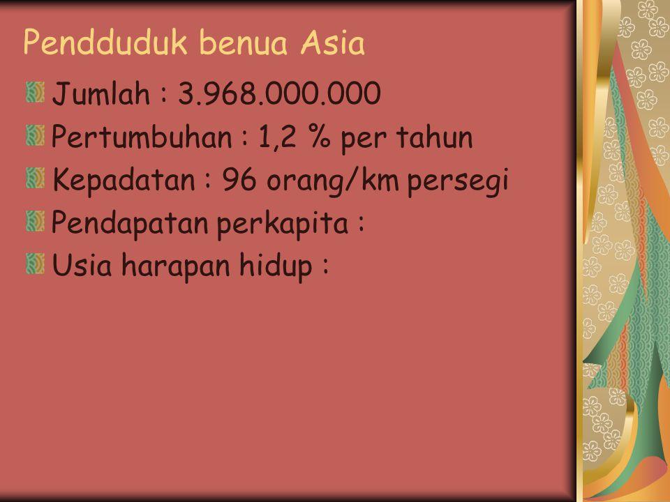 Pendduduk benua Asia Jumlah : 3.968.000.000 Pertumbuhan : 1,2 % per tahun Kepadatan : 96 orang/km persegi Pendapatan perkapita : Usia harapan hidup :