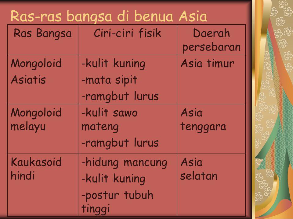 Ras-ras bangsa di benua Asia Ras BangsaCiri-ciri fisikDaerah persebaran Mongoloid Asiatis -kulit kuning -mata sipit -ramgbut lurus Asia timur Mongoloi