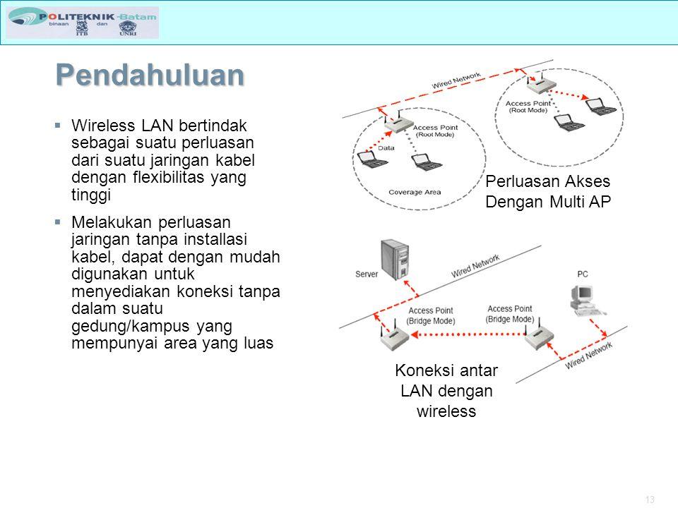 13 Pendahuluan  Wireless LAN bertindak sebagai suatu perluasan dari suatu jaringan kabel dengan flexibilitas yang tinggi  Melakukan perluasan jaringan tanpa installasi kabel, dapat dengan mudah digunakan untuk menyediakan koneksi tanpa dalam suatu gedung/kampus yang mempunyai area yang luas Perluasan Akses Dengan Multi AP Koneksi antar LAN dengan wireless