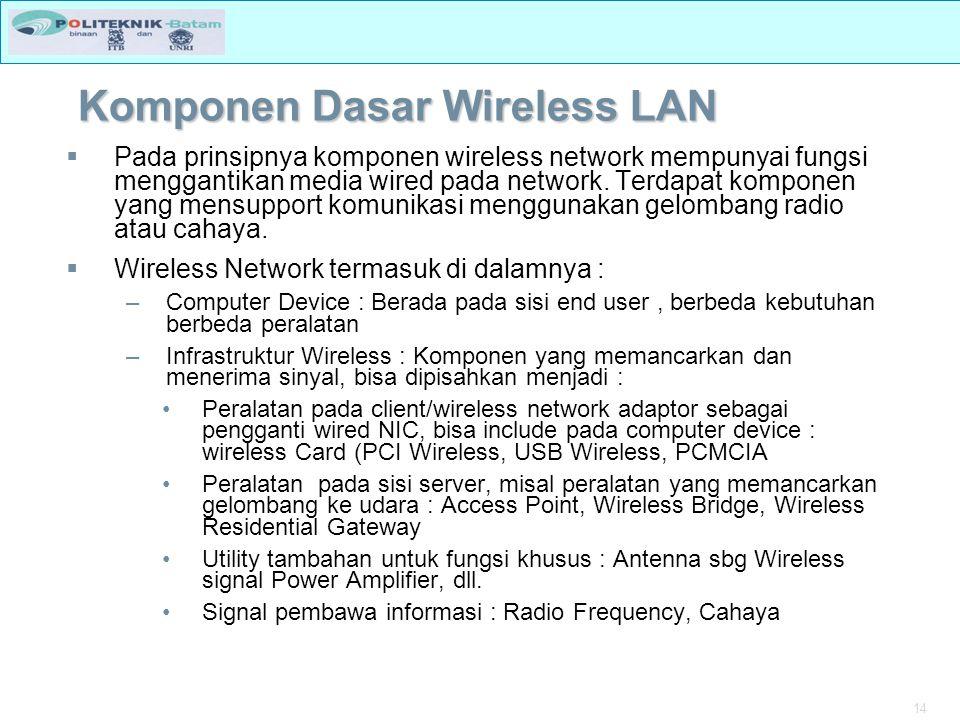 14 Komponen Dasar Wireless LAN  Pada prinsipnya komponen wireless network mempunyai fungsi menggantikan media wired pada network.
