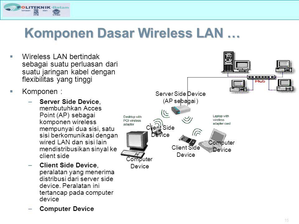 15 Komponen Dasar Wireless LAN …  Wireless LAN bertindak sebagai suatu perluasan dari suatu jaringan kabel dengan flexibilitas yang tinggi  Komponen : –Server Side Device, membutuhkan Acces Point (AP) sebagai komponen wireless mempunyai dua sisi, satu sisi berkomunikasi dengan wired LAN dan sisi lain mendistribusikan sinyal ke client side –Client Side Device, peralatan yang menerima distribusi dari server side device.