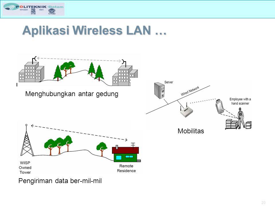 20 Aplikasi Wireless LAN … Menghubungkan antar gedung Pengiriman data ber-mil-mil Mobilitas