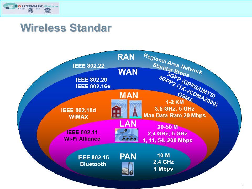 3 IEEE 802.15 Bluetooth WAN MAN LAN PAN IEEE 802.11 Wi-Fi Alliance IEEE 802.16d WiMAX IEEE 802.20 IEEE 802.16e 3GPP (GPRS/UMTS) 3GPP2 (1X--/CDMA2000) GSMA RAN IEEE 802.22 Regional Area Network Standar Eropa Wireless Standar 10 M 2,4 GHz 1 Mbps 20-50 M 2,4 GHz; 5 GHz 1, 11, 54, 200 Mbps 1-2 KM 3,5 GHz; 5 GHz Max Data Rate 20 Mbps