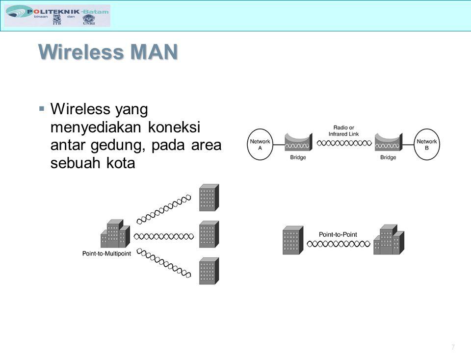 7 Wireless MAN  Wireless yang menyediakan koneksi antar gedung, pada area sebuah kota