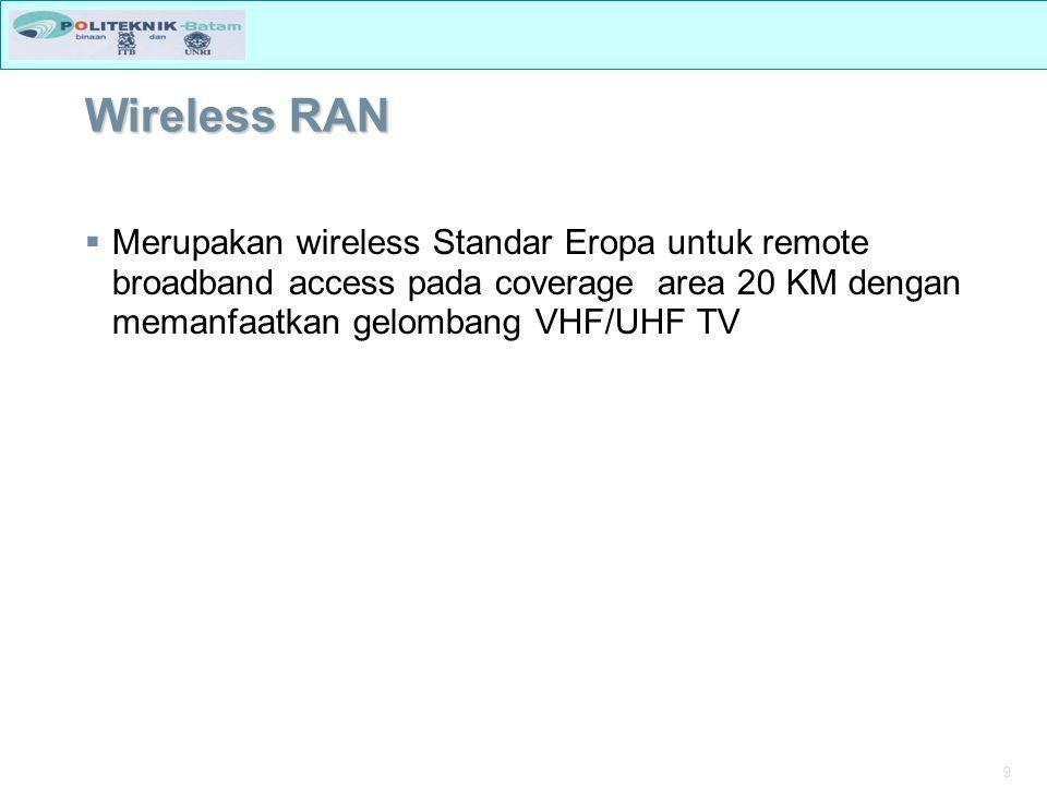 9 Wireless RAN  Merupakan wireless Standar Eropa untuk remote broadband access pada coverage area 20 KM dengan memanfaatkan gelombang VHF/UHF TV