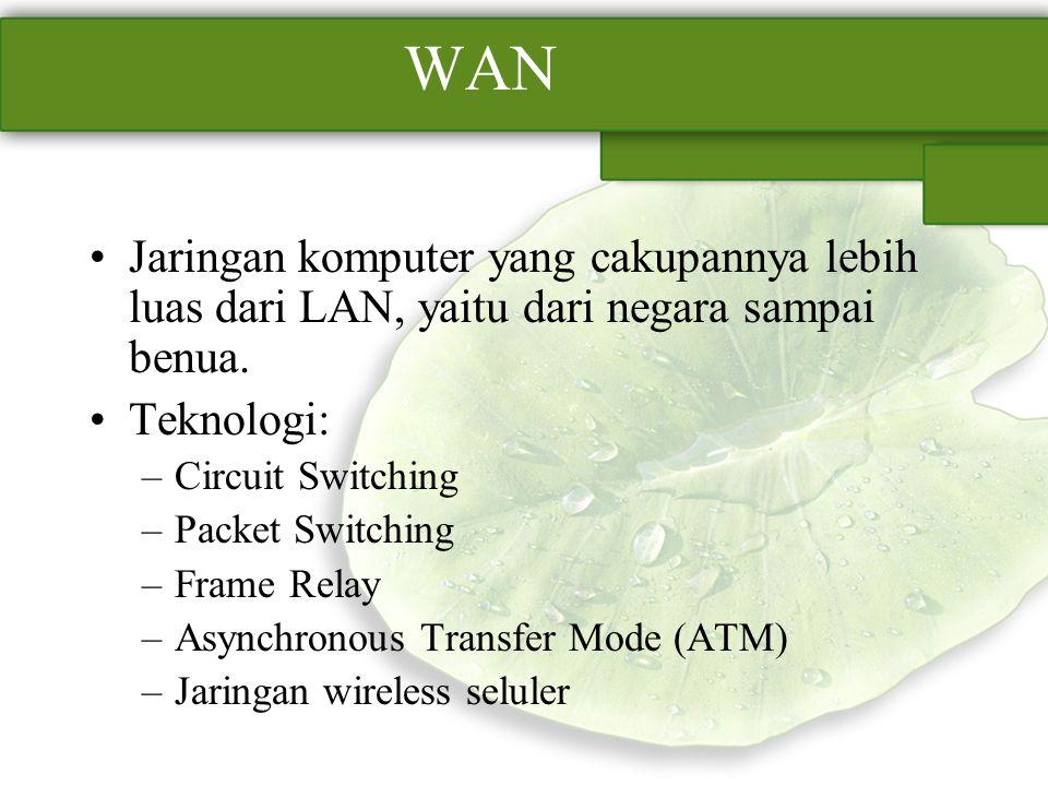 WAN Jaringan komputer yang cakupannya lebih luas dari LAN, yaitu dari negara sampai benua. Teknologi: –Circuit Switching –Packet Switching –Frame Rela