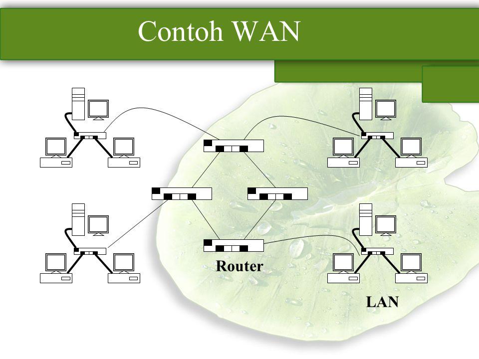 Contoh WAN LAN Router