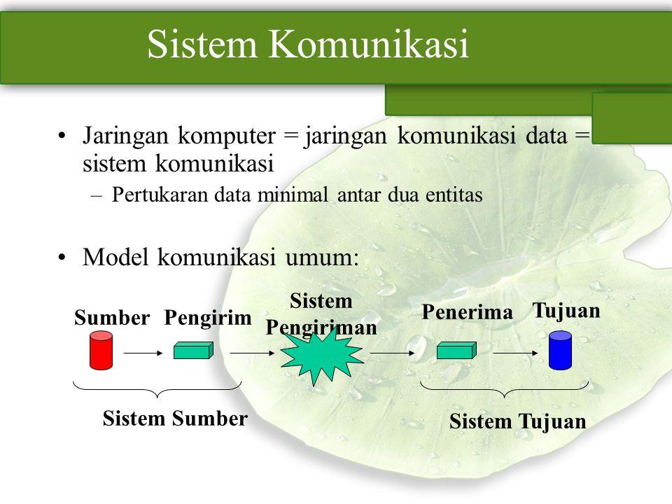 Sistem Komunikasi Jaringan komputer = jaringan komunikasi data = sistem komunikasi –Pertukaran data minimal antar dua entitas Model komunikasi umum: S