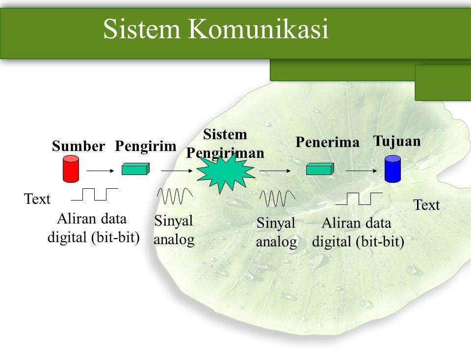 SumberPengirim Sistem Pengiriman Penerima Tujuan Text Aliran data digital (bit-bit) Sinyal analog Sinyal analog Aliran data digital (bit-bit) Text Sis