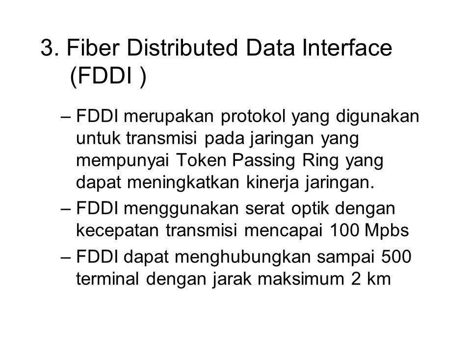 3. Fiber Distributed Data Interface (FDDI ) –FDDI merupakan protokol yang digunakan untuk transmisi pada jaringan yang mempunyai Token Passing Ring ya