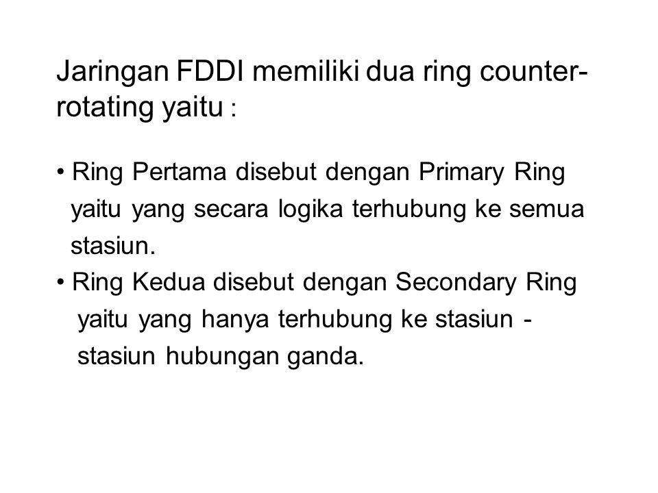 Jaringan FDDI memiliki dua ring counter- rotating yaitu : Ring Pertama disebut dengan Primary Ring yaitu yang secara logika terhubung ke semua stasiun