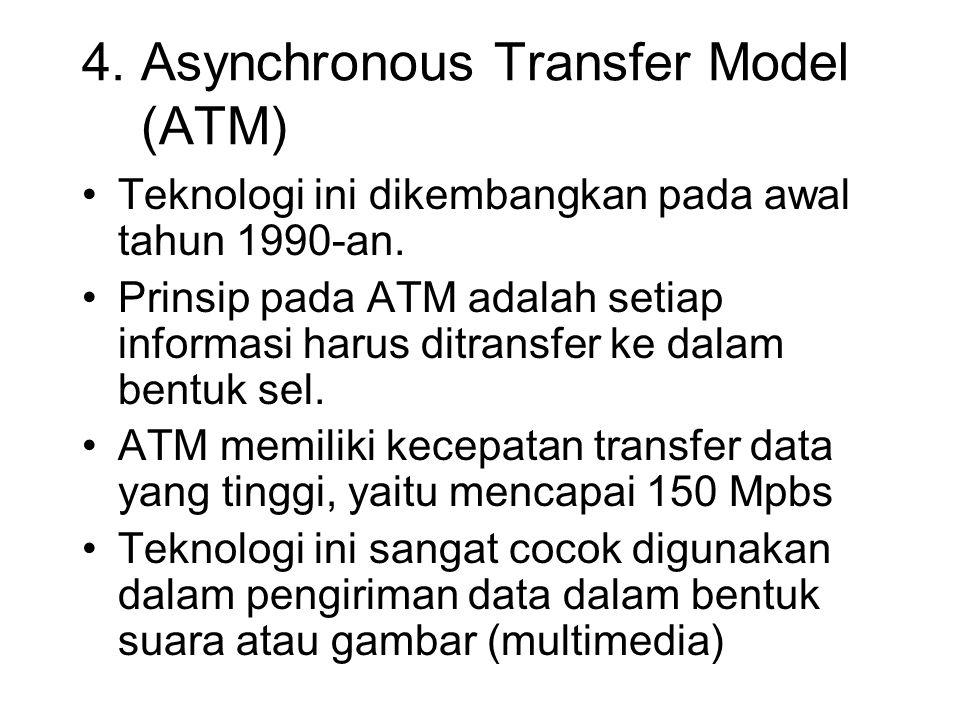 4. Asynchronous Transfer Model (ATM) Teknologi ini dikembangkan pada awal tahun 1990-an. Prinsip pada ATM adalah setiap informasi harus ditransfer ke