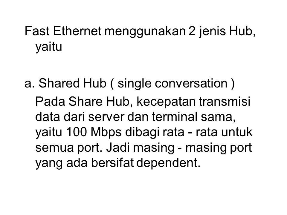 Fast Ethernet menggunakan 2 jenis Hub, yaitu a. Shared Hub ( single conversation ) Pada Share Hub, kecepatan transmisi data dari server dan terminal s