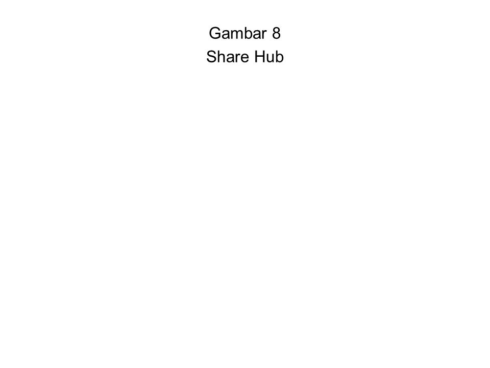 Gambar 8 Share Hub