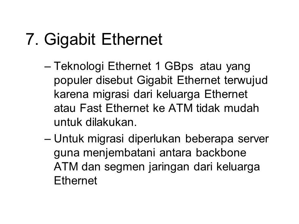 7. Gigabit Ethernet –Teknologi Ethernet 1 GBps atau yang populer disebut Gigabit Ethernet terwujud karena migrasi dari keluarga Ethernet atau Fast Eth