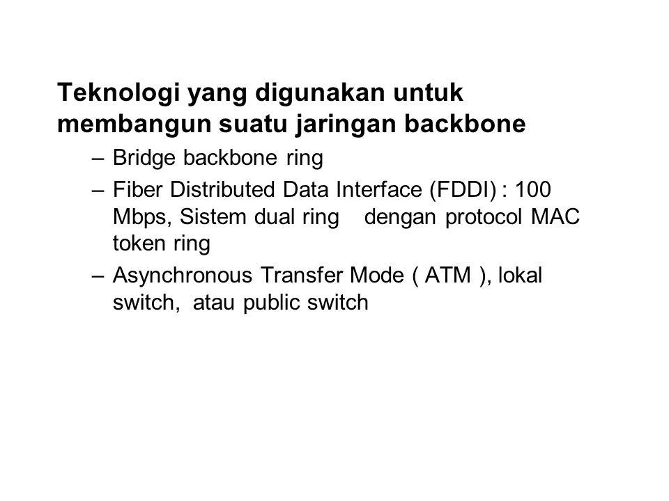 Teknologi yang digunakan untuk membangun suatu jaringan backbone –Bridge backbone ring –Fiber Distributed Data Interface (FDDI) : 100 Mbps, Sistem dua