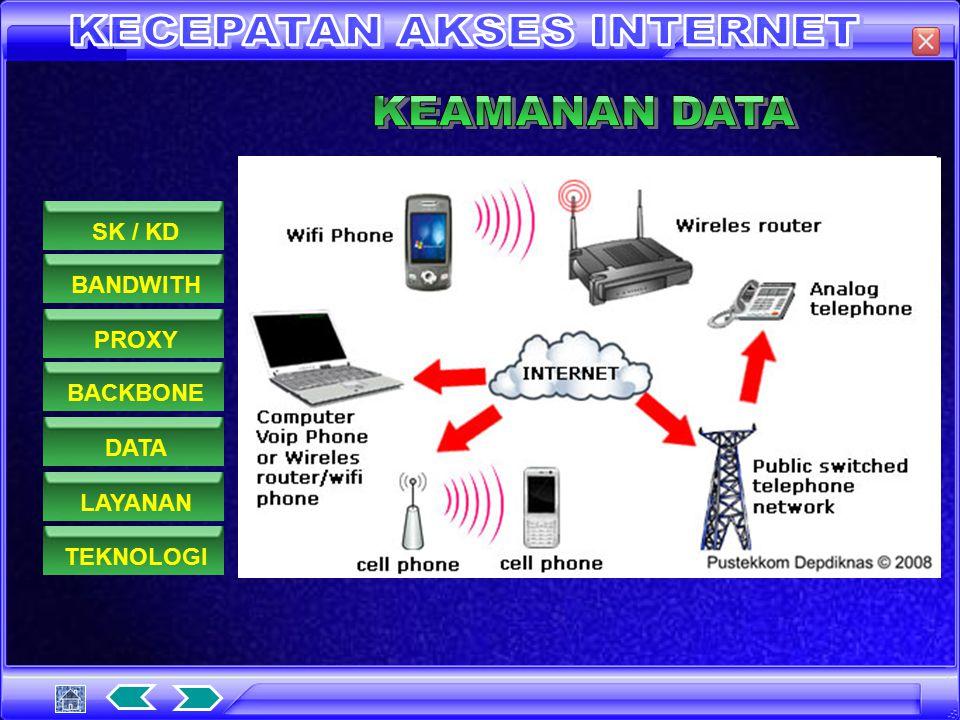 Data yang dipindahkan tentu harus aman dari gangguan baik berupa kelengkapan data maupun kualitas data. Transaksi internet rawan terhadap pembajakan.