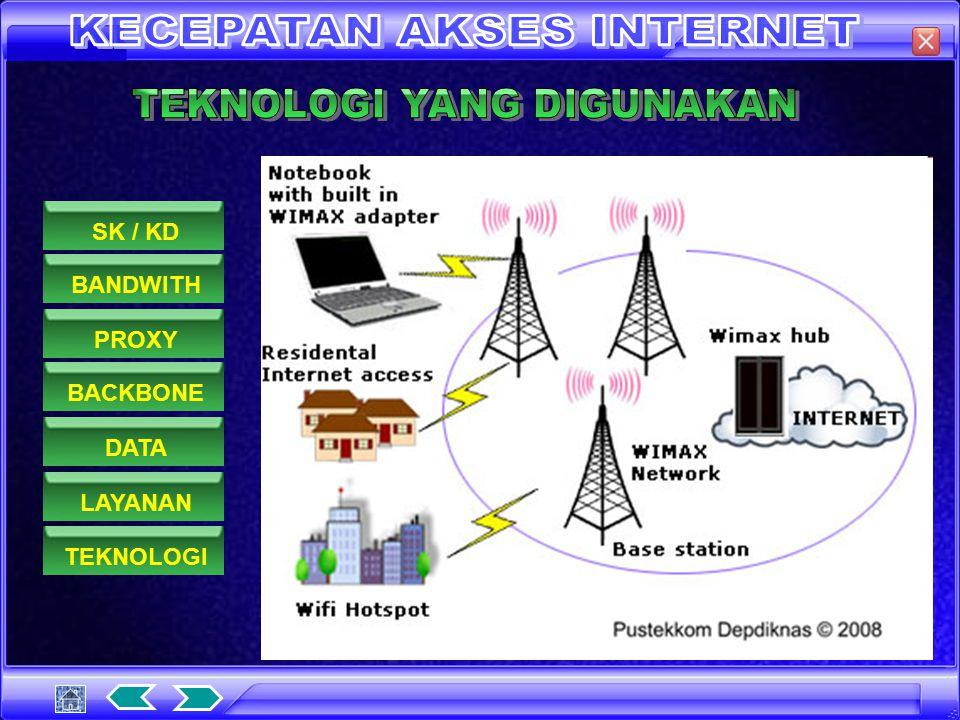 Kita juga perlu mengetahui teknologi apa saja yang dimiliki oleh ISP (Internet Service Provider) Saat ini, teknologi kompresi data memungkinkan transf