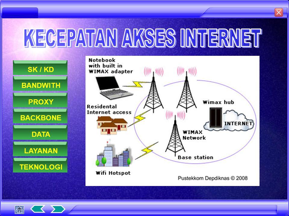 KELUARSK / KD / INDMATERI TIK KELAS IX SEMESTER 1 KECEPATAN AKSES INTERNET Oleh SETYO WINARSIH, S.Pd LATIHANSUMBER
