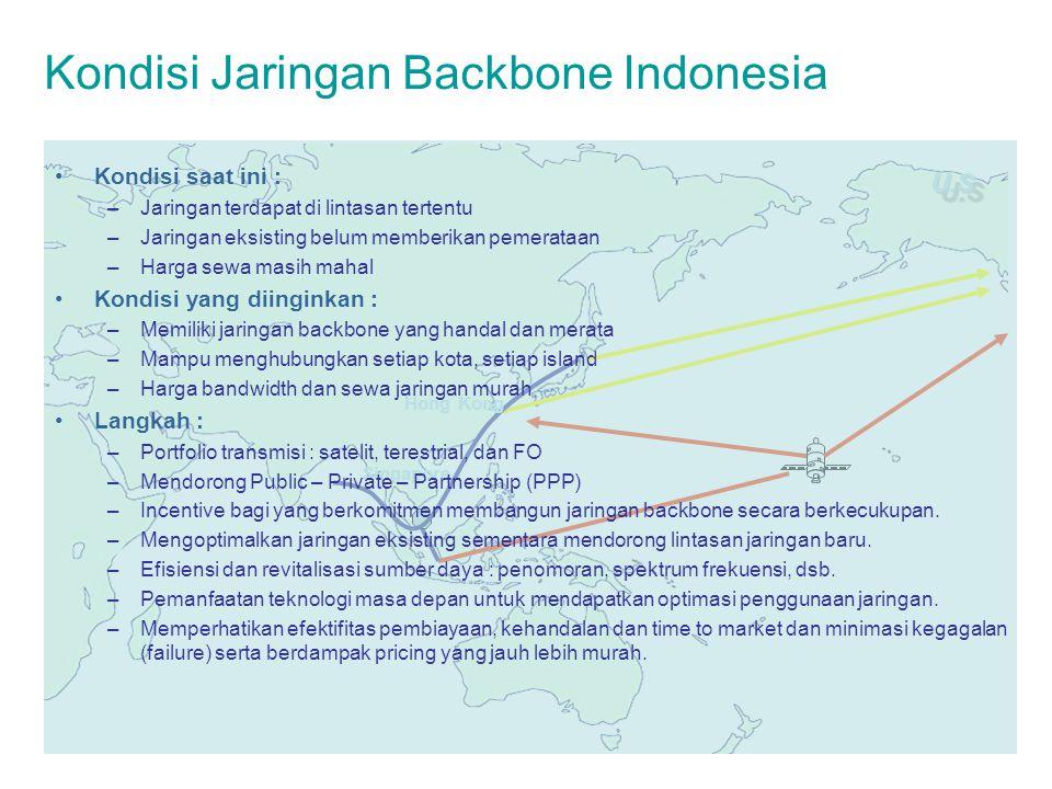 U.SU.S Singapore Hong Kong Kondisi Jaringan Backbone Indonesia Kondisi saat ini : –Jaringan terdapat di lintasan tertentu –Jaringan eksisting belum memberikan pemerataan –Harga sewa masih mahal Kondisi yang diinginkan : –Memiliki jaringan backbone yang handal dan merata –Mampu menghubungkan setiap kota, setiap island –Harga bandwidth dan sewa jaringan murah Langkah : –Portfolio transmisi : satelit, terestrial, dan FO –Mendorong Public – Private – Partnership (PPP) –Incentive bagi yang berkomitmen membangun jaringan backbone secara berkecukupan.