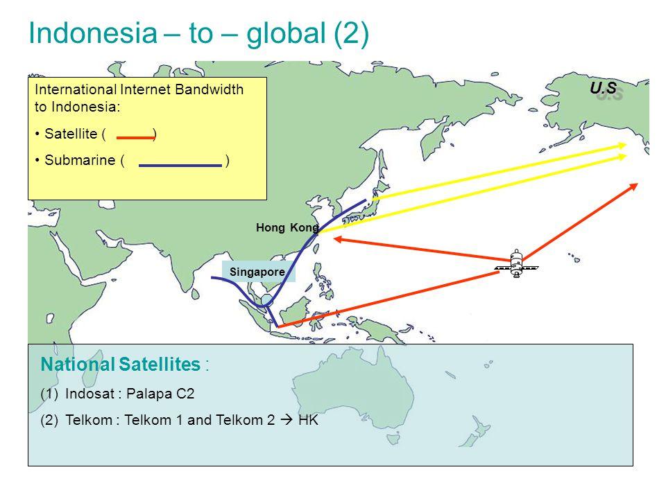 U.SU.S Singapore Hong Kong National Satellites : (1)Indosat : Palapa C2 (2)Telkom : Telkom 1 and Telkom 2  HK International Internet Bandwidth to Indonesia: Satellite ( ) Submarine ( ) Indonesia – to – global (2)