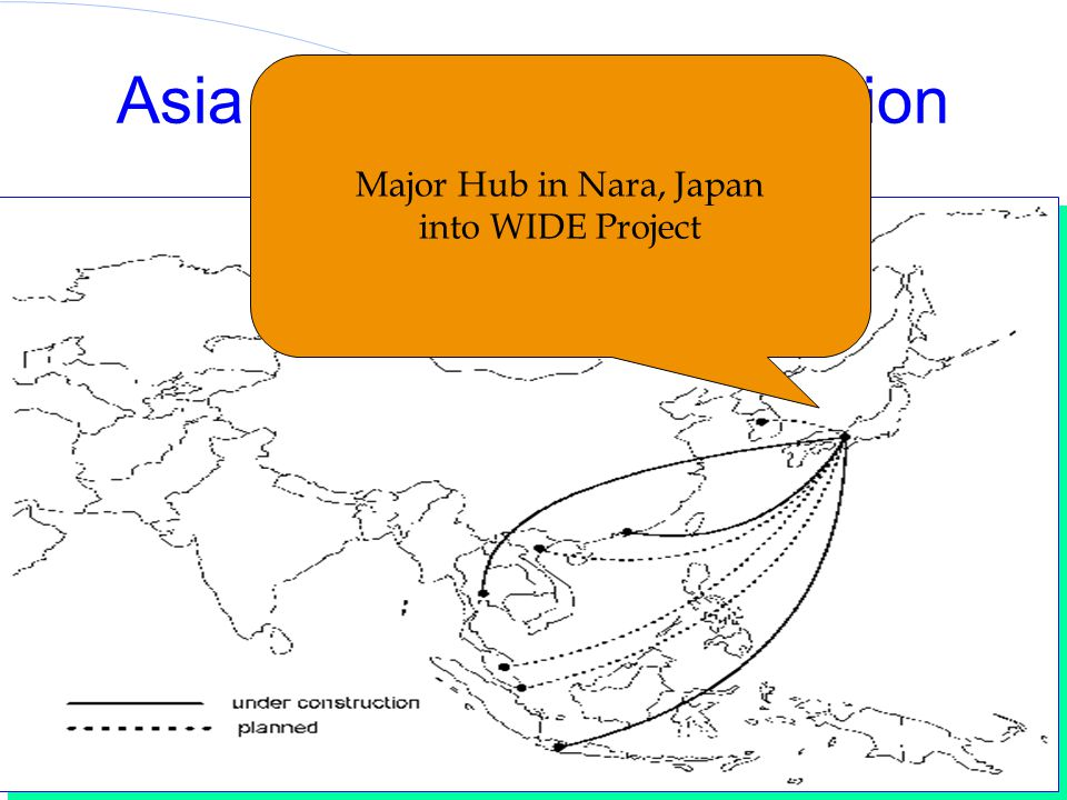 Institut Teknologi Bandung Asia Internet Interconnection Initiatives (AI3) Major Hub in Nara, Japan into WIDE Project