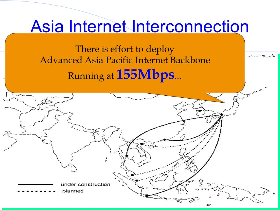 Institut Teknologi Bandung Asia Internet Interconnection Initiatives (AI3) There is effort to deploy Advanced Asia Pacific Internet Backbone Running a