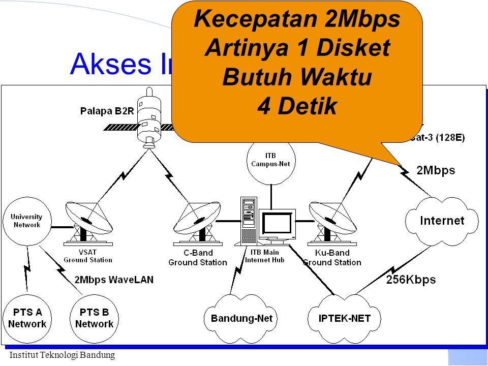 Institut Teknologi Bandung Akses Internet melalui ITB Kecepatan 2Mbps Artinya 1 Disket Butuh Waktu 4 Detik
